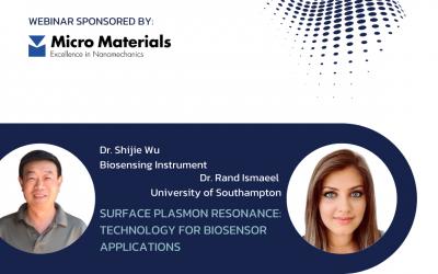 Surface Plasmon Resonance: Technology for Biosensor Applications